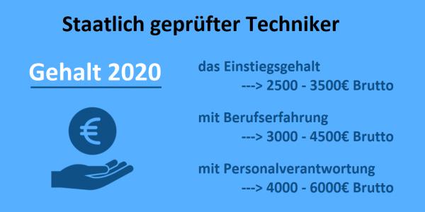 Staatlich geprüfter Techniker Gehalt liegt 2020 auf hohem Niveau! Was hat Einfluss auf die Höhe?