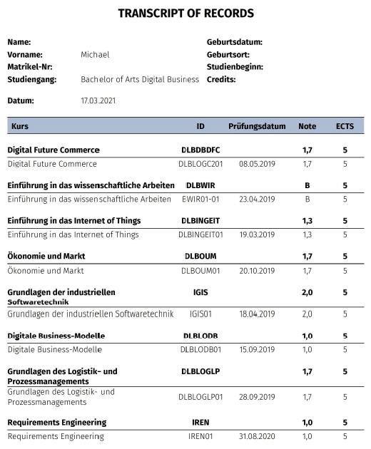 Mein IU Transcript of Records aus dem IU Fernstudium